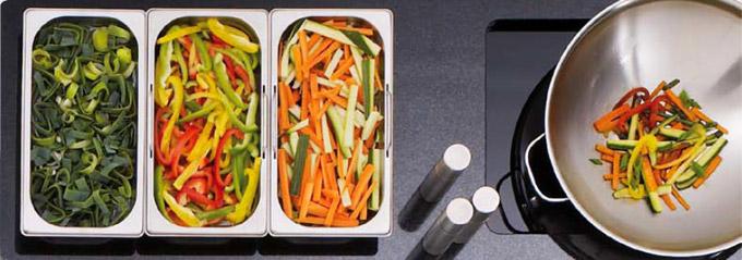Mat riel traiteur professionnel restauration scolaire for Materiel cuisine collectivite professionnel